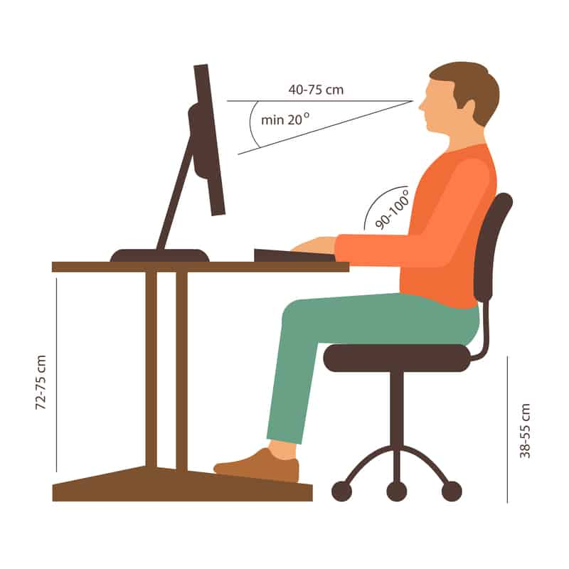 Posture while using computer